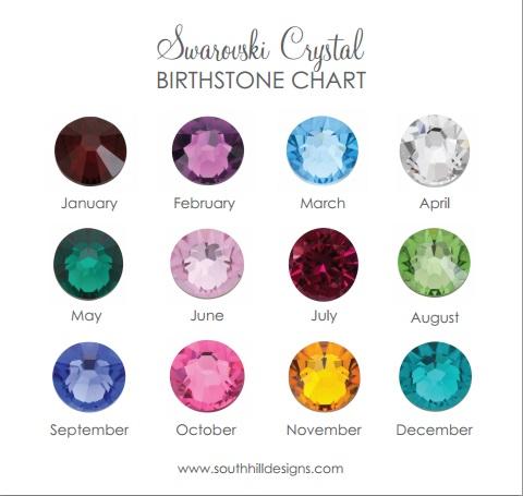 South Hill Designs Swarovski Crystal Birthstone Chart
